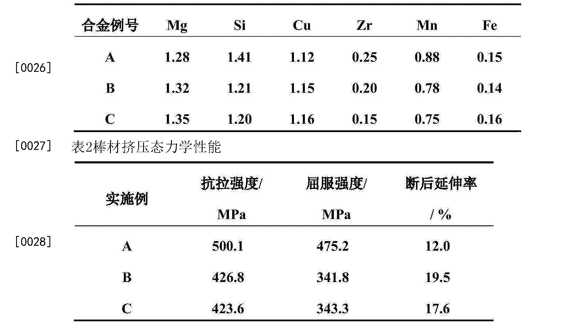 Figure CN104745902BD00051