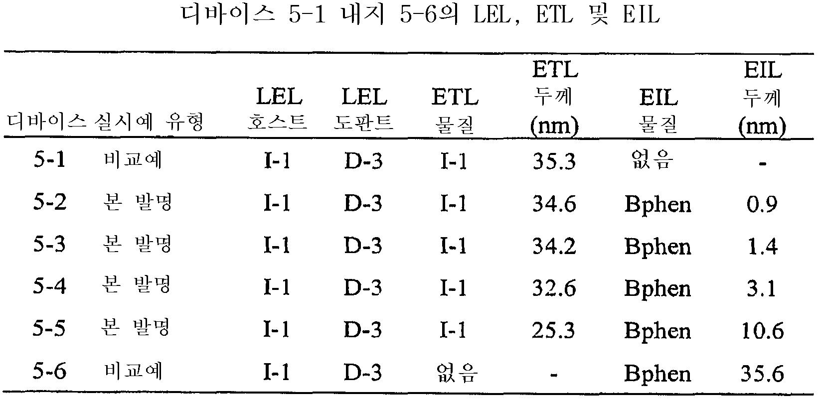 Figure 112008074411380-pct00077