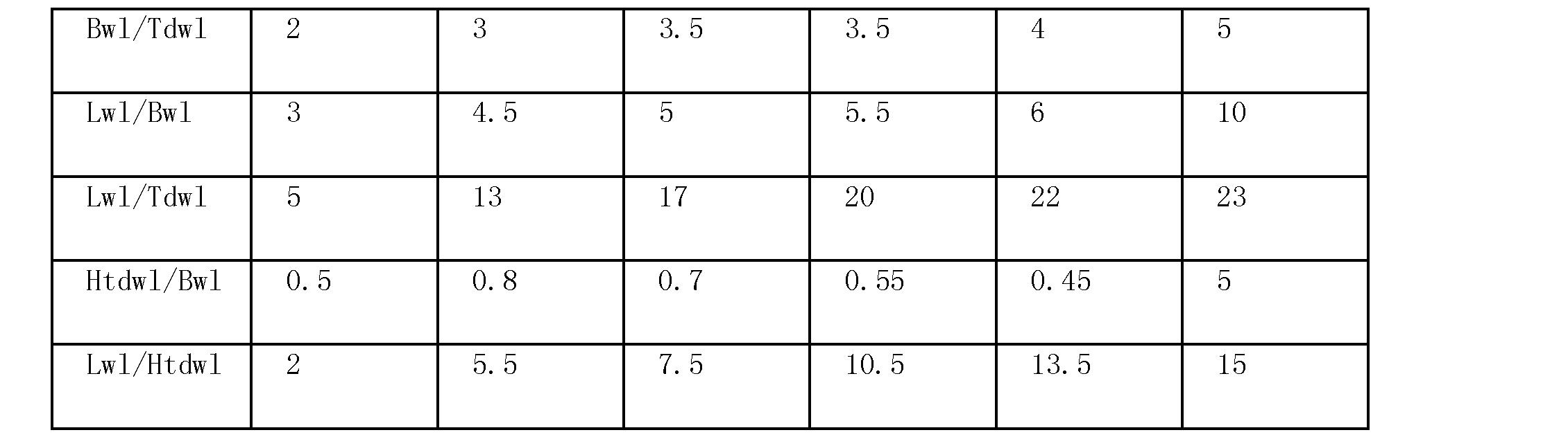 Figure CN101137536BD00071