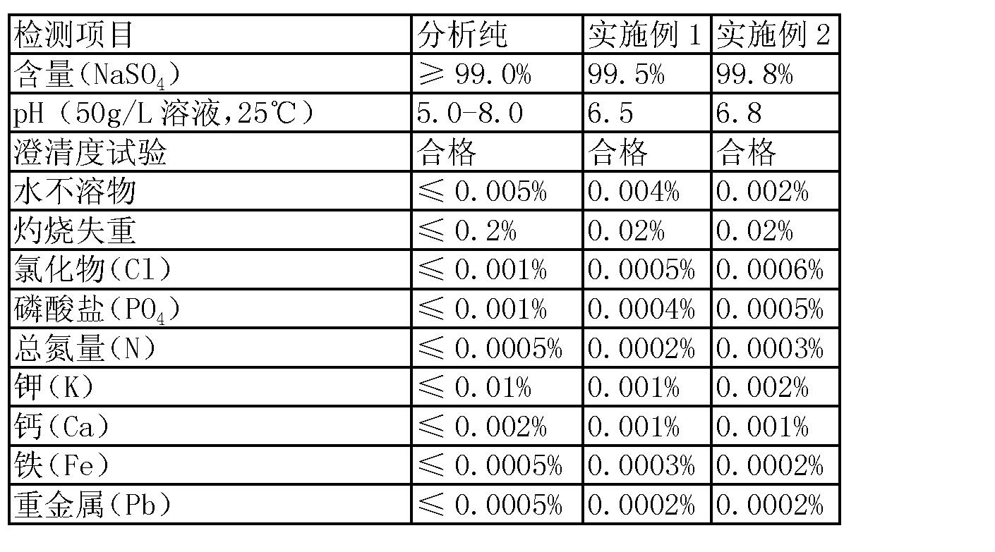 Figure CN102887534AD00071