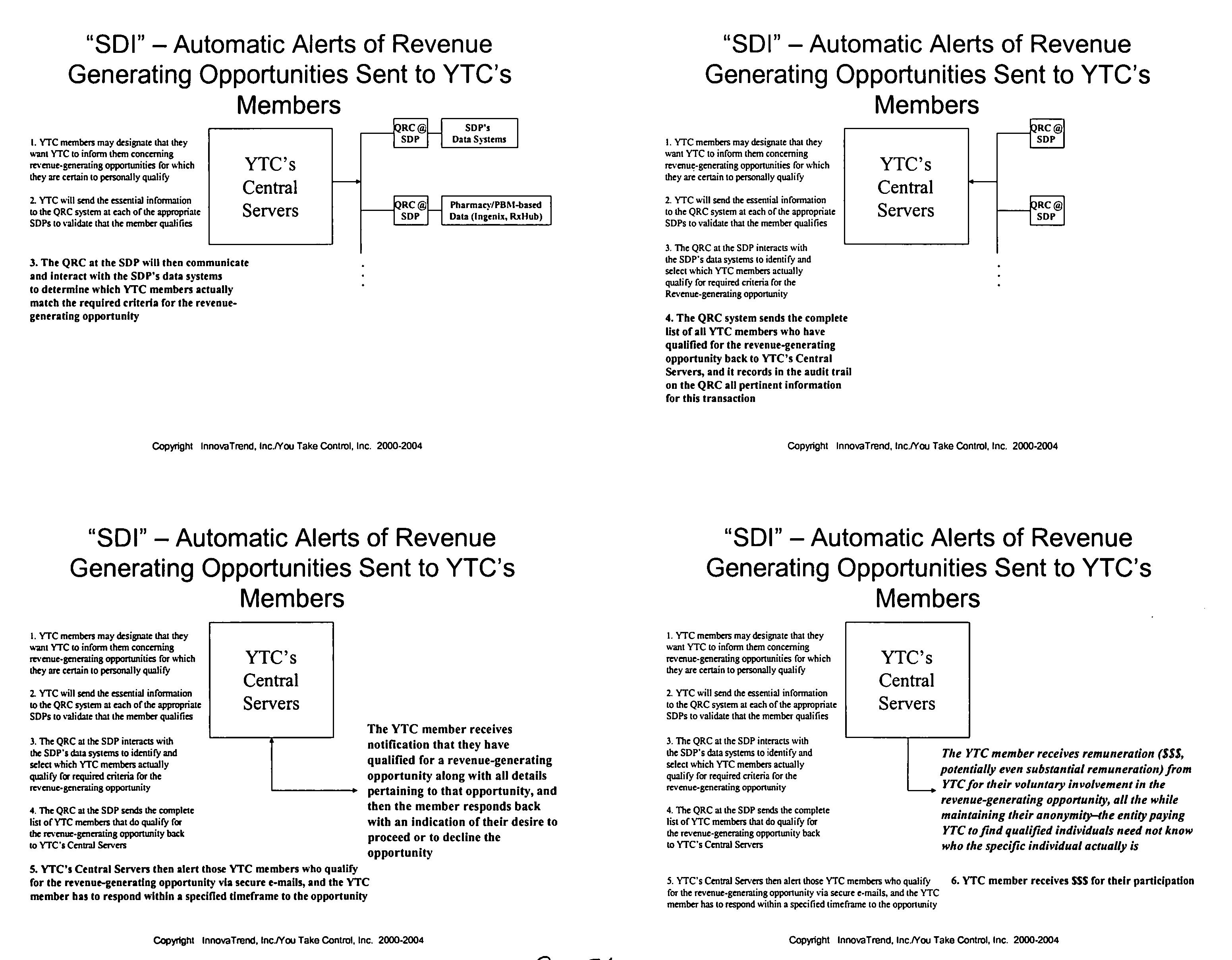 Figure US20050005168A1-20050106-P00002