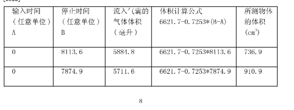 Figure CN101672678BD00082