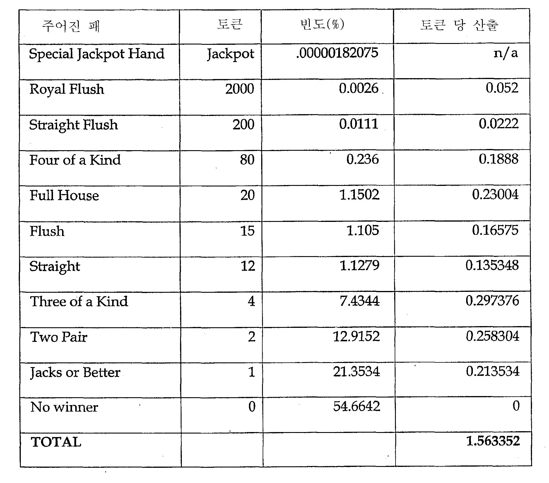 Figure 112003017434477-pct00002