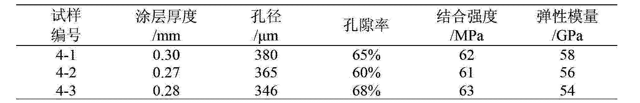 Figure CN103834894AD00061