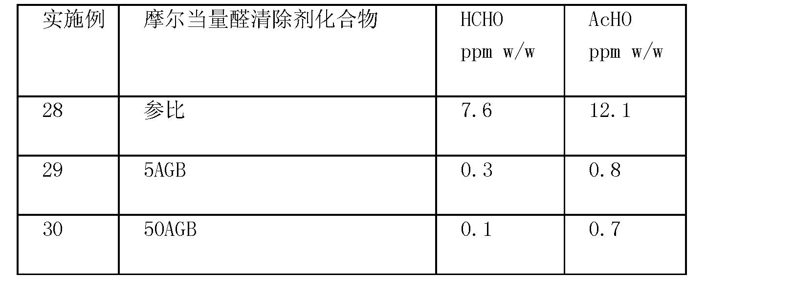 Figure CN101368054BD00142