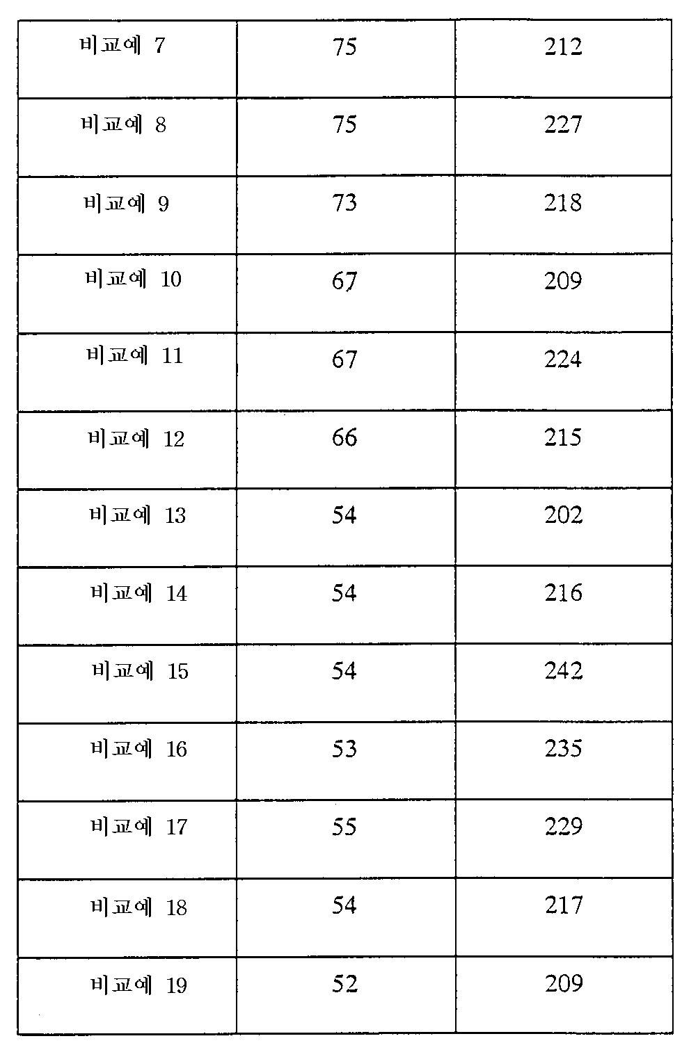 Figure 111999013035462-pat00006