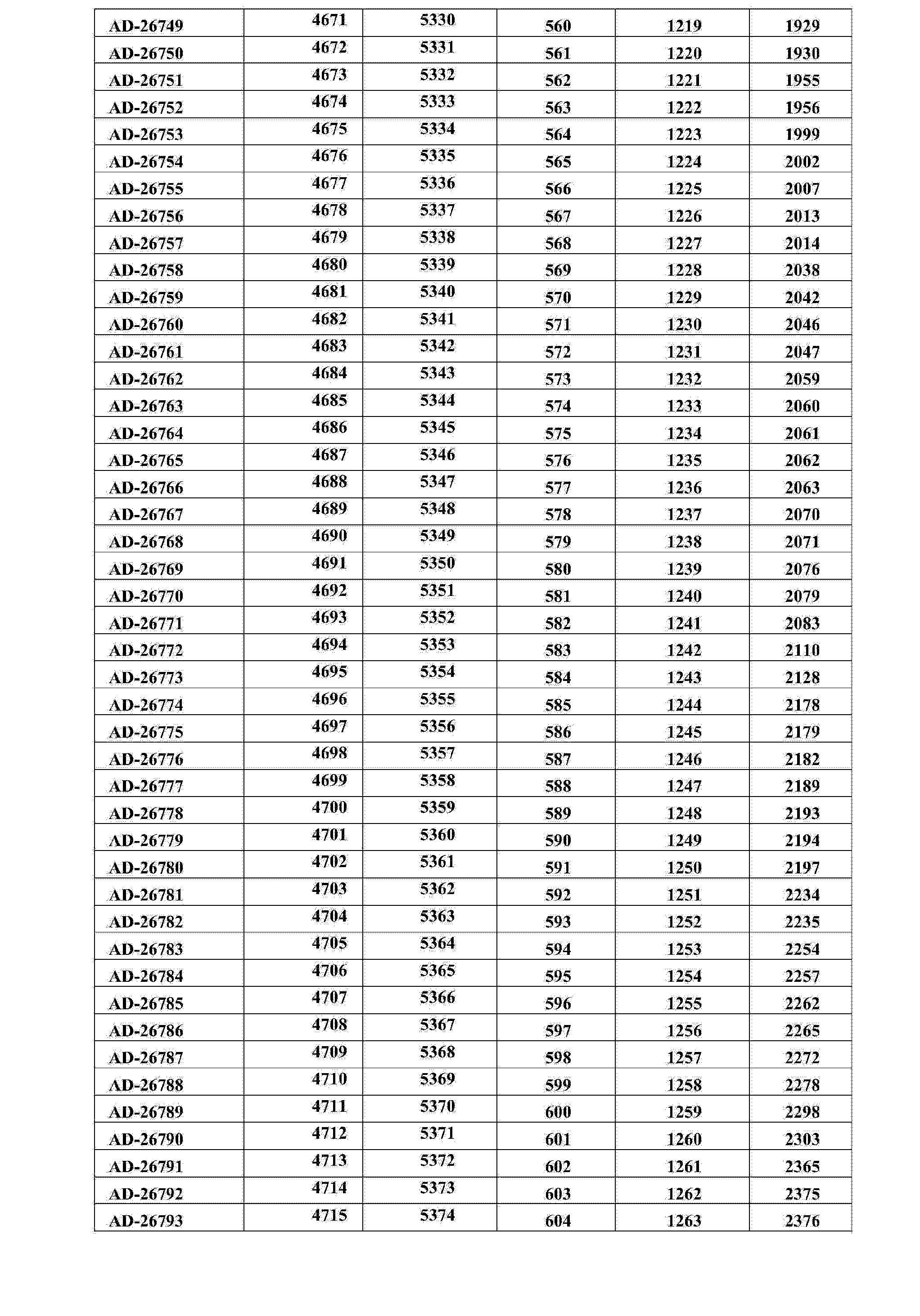 Figure CN104302768AD00211