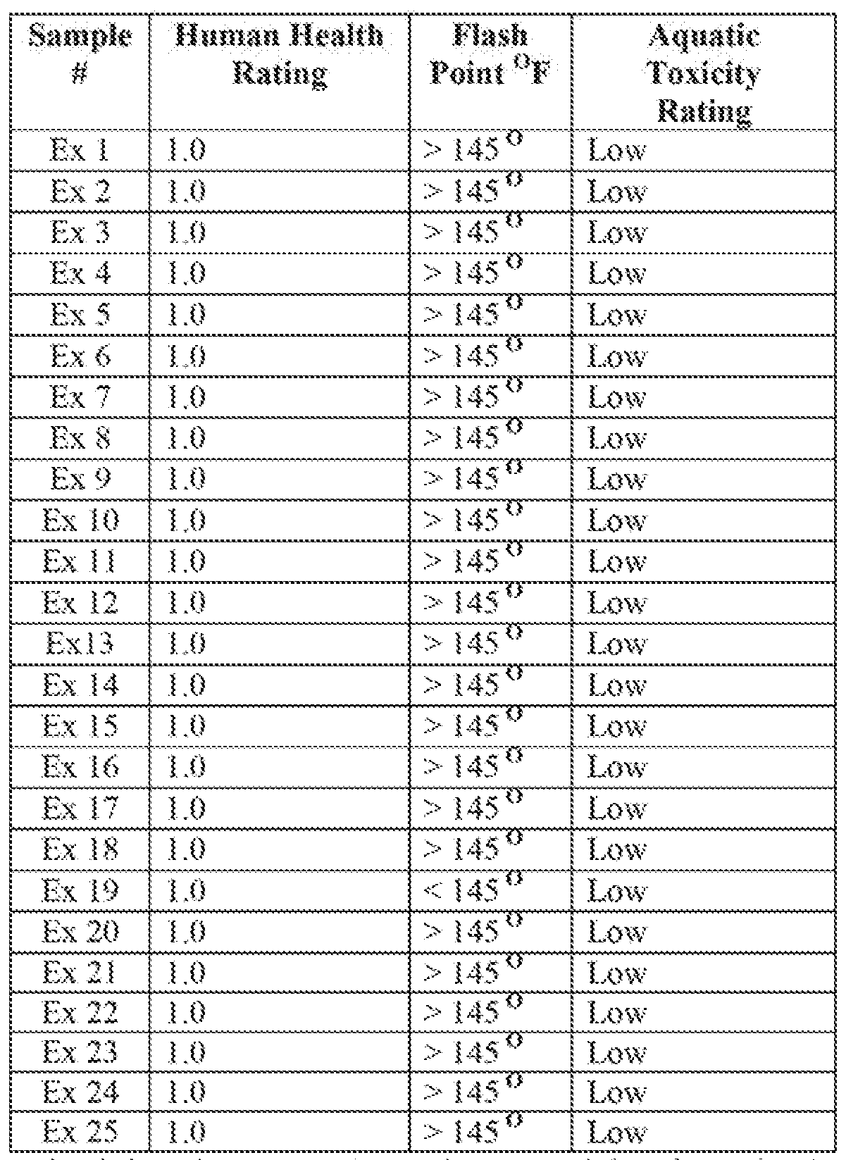 WO2016183511A1 - Non-aqueous organo liquid delivery systems
