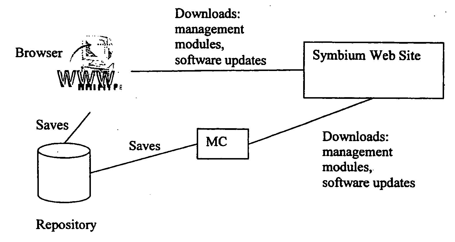 Figure US20070033273A1-20070208-P00015