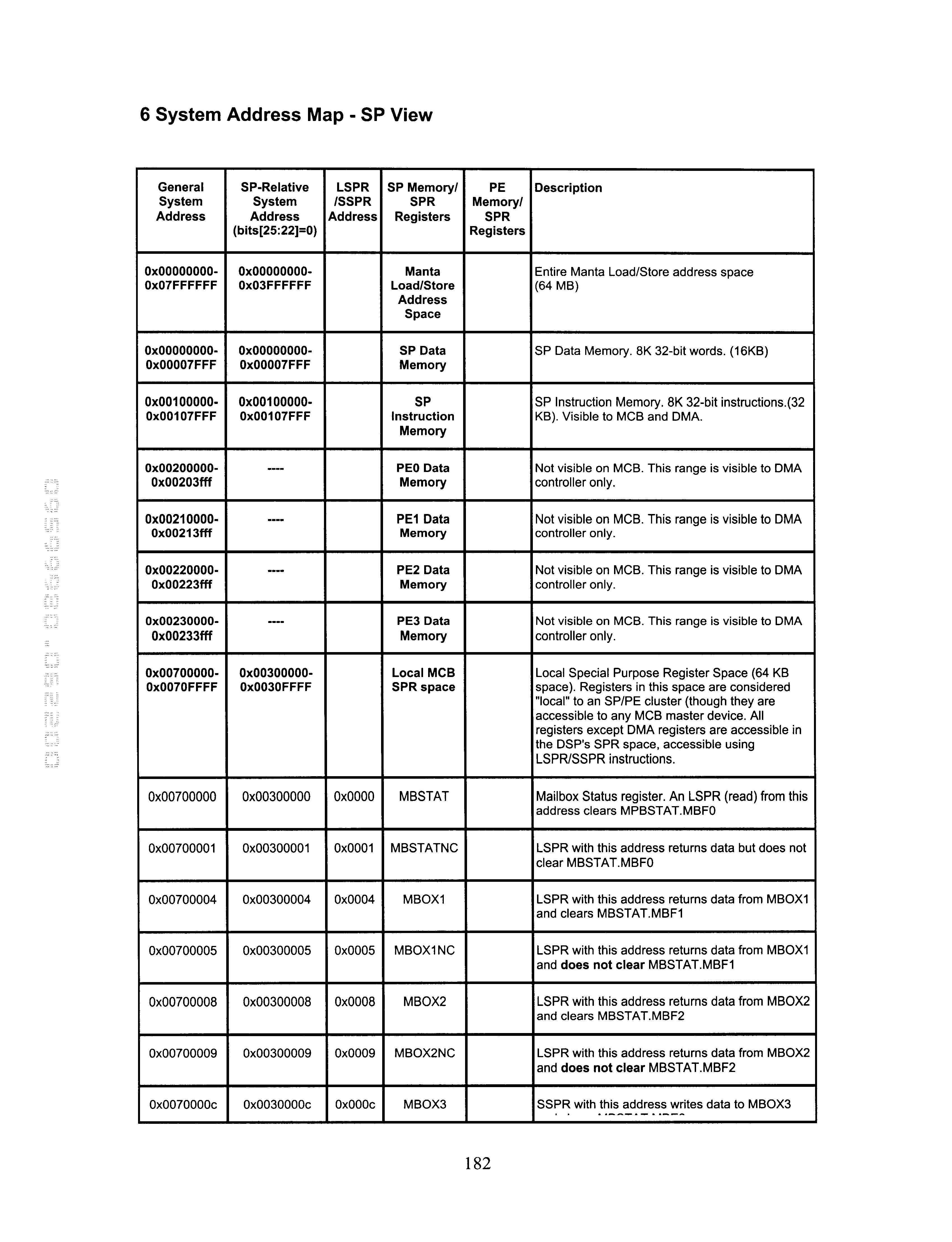 Figure US06748517-20040608-P00168