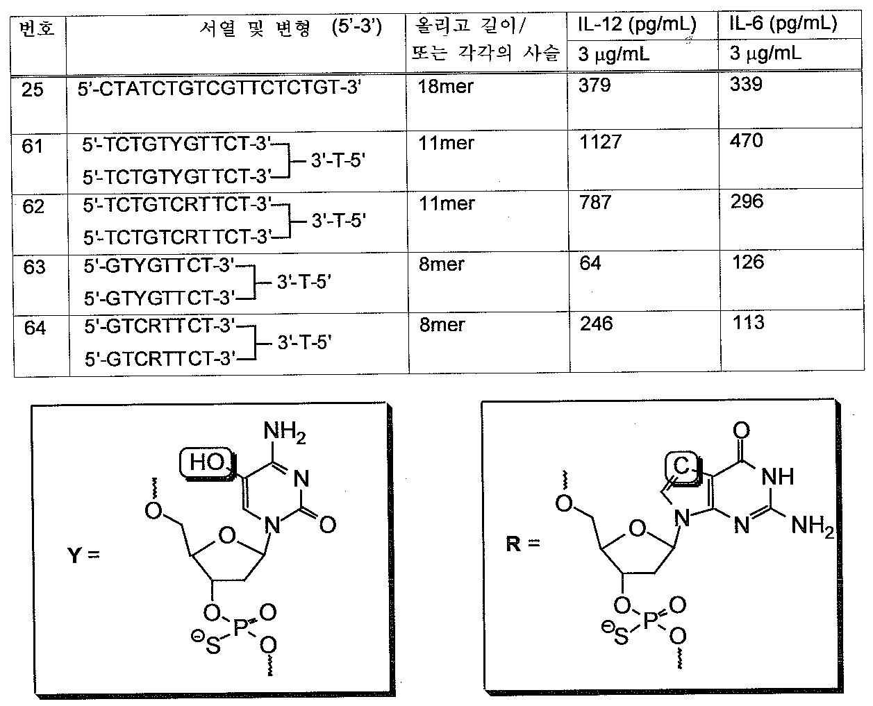 Figure 112006002609489-pct00027