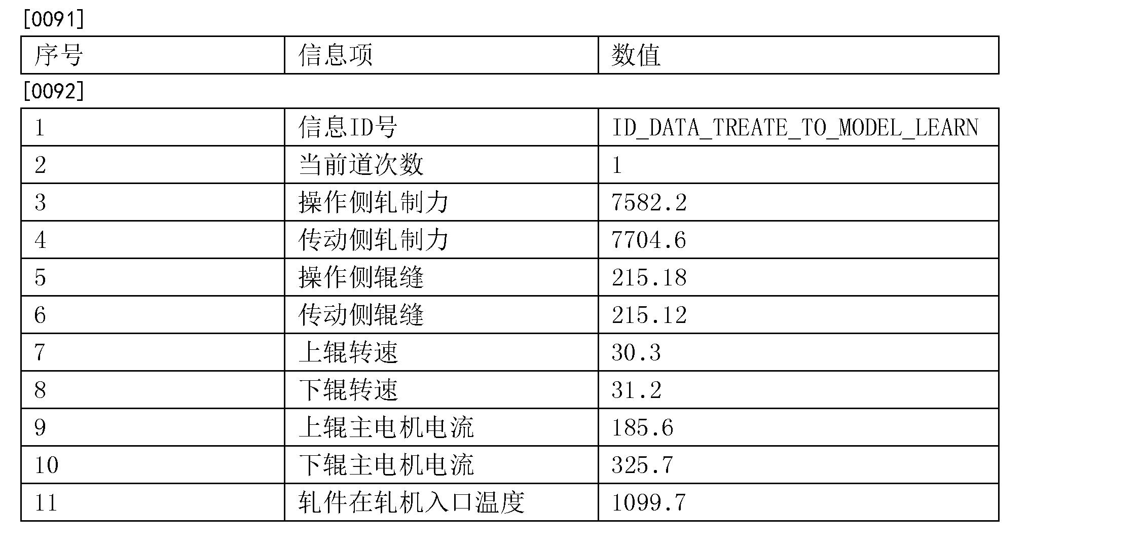 Figure CN104392296BD00112