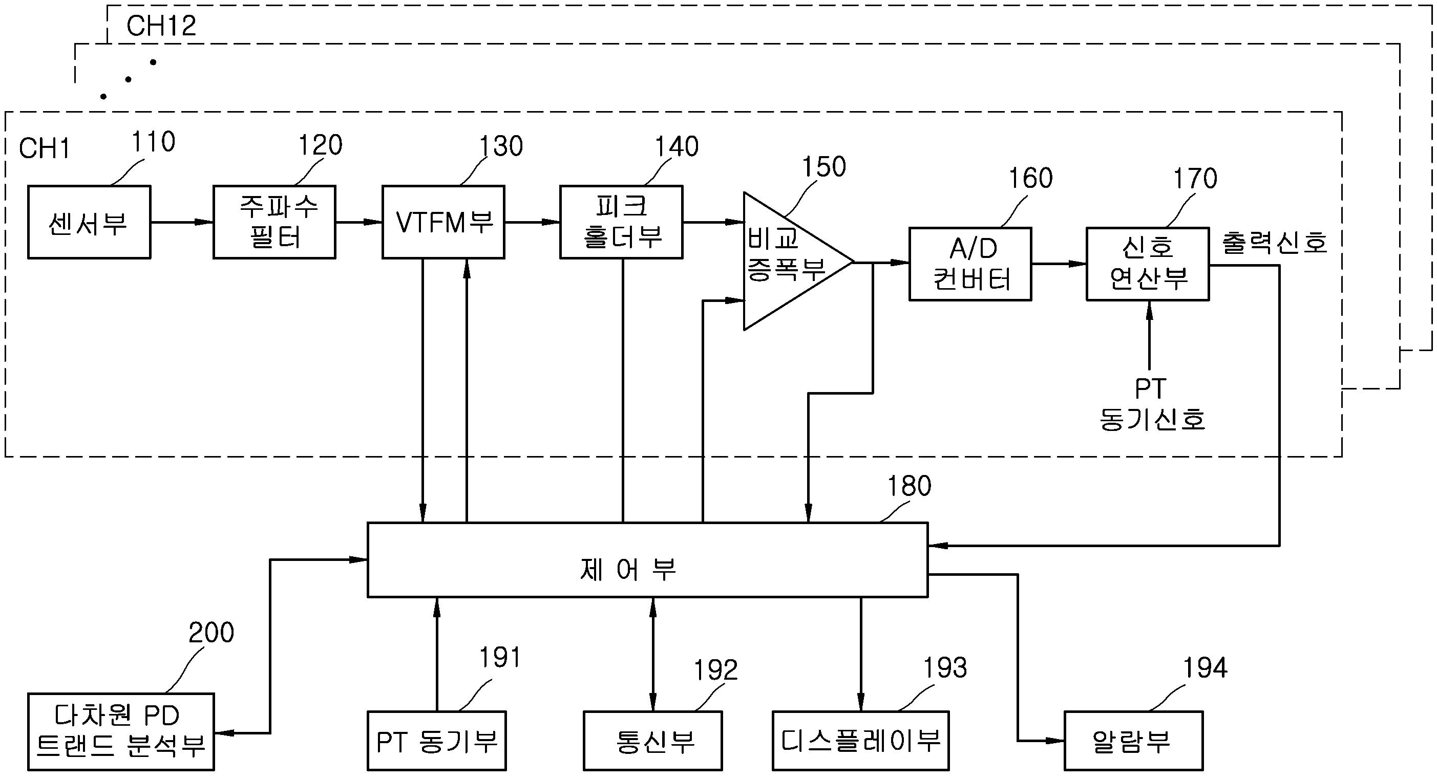 Figure R1020140110753