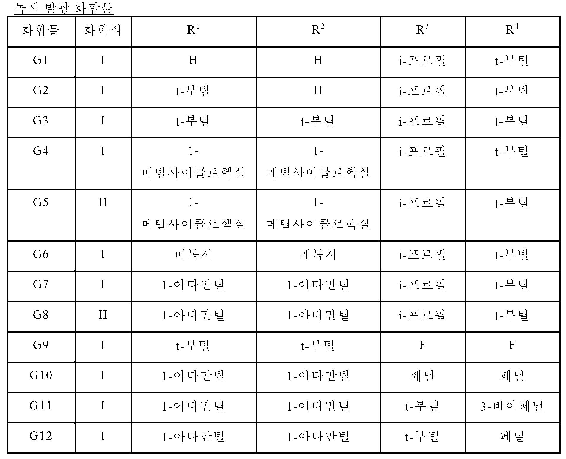 Figure 112009081620684-pct00005
