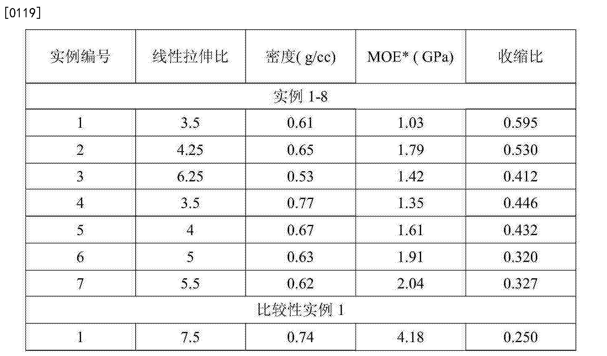 Figure CN105246377AD00171
