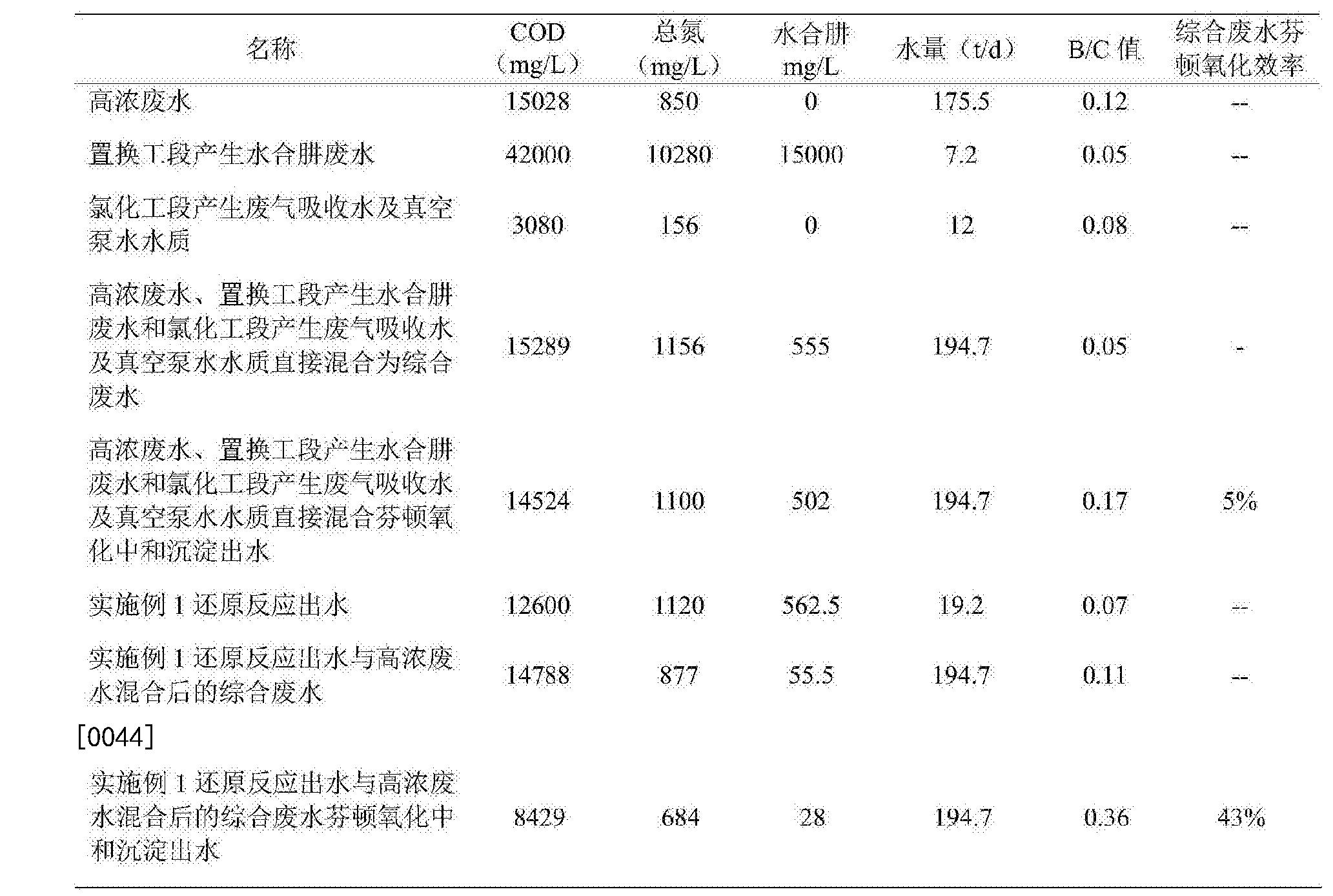 Figure CN108178448AD00071