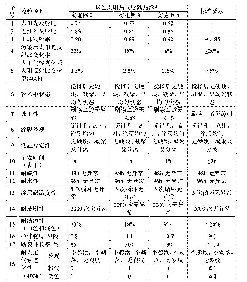 Figure CN104673038AD00091