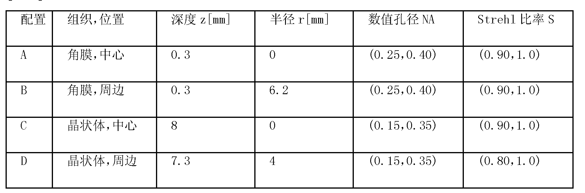 Figure CN102596126AD00331
