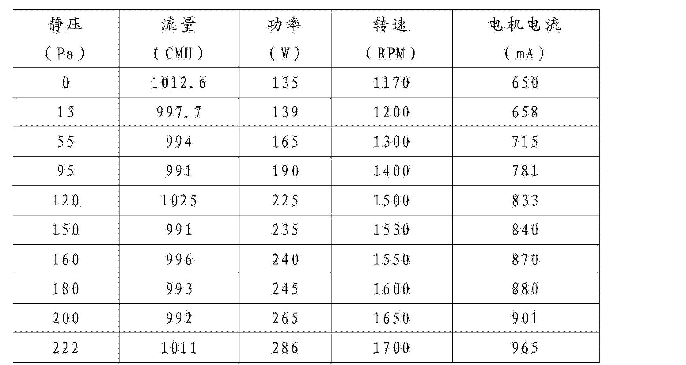 Figure CN103727050AD00071