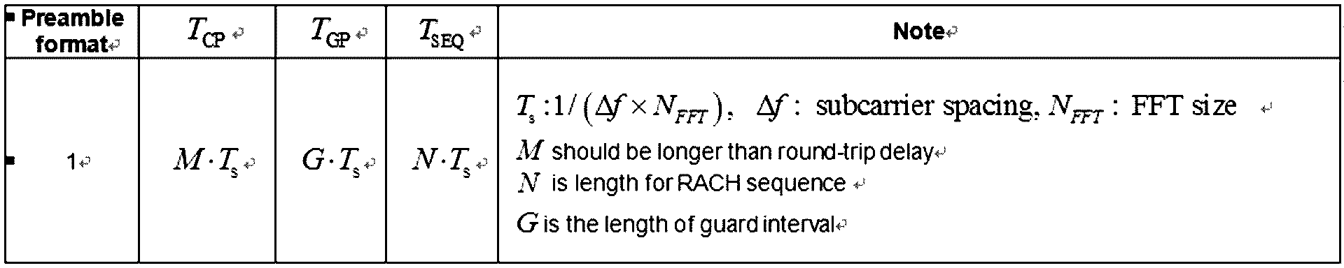 Figure PCTKR2017003696-appb-I000001