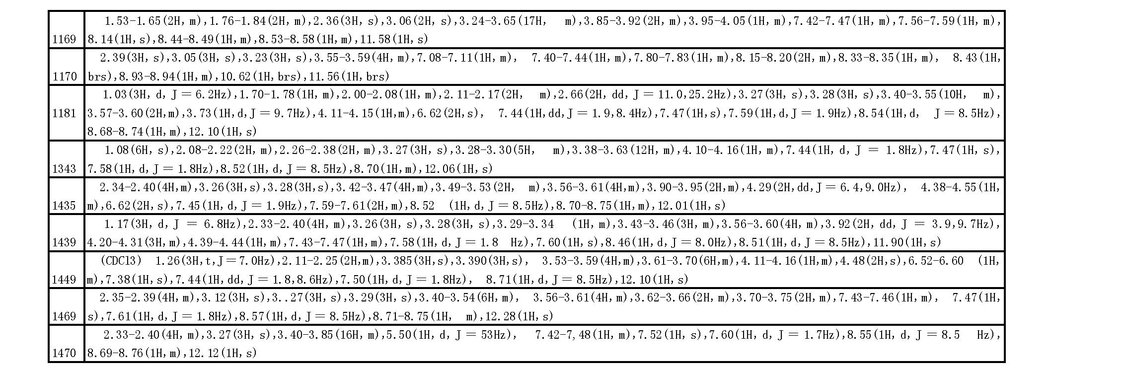 Figure CN101835764BD02481