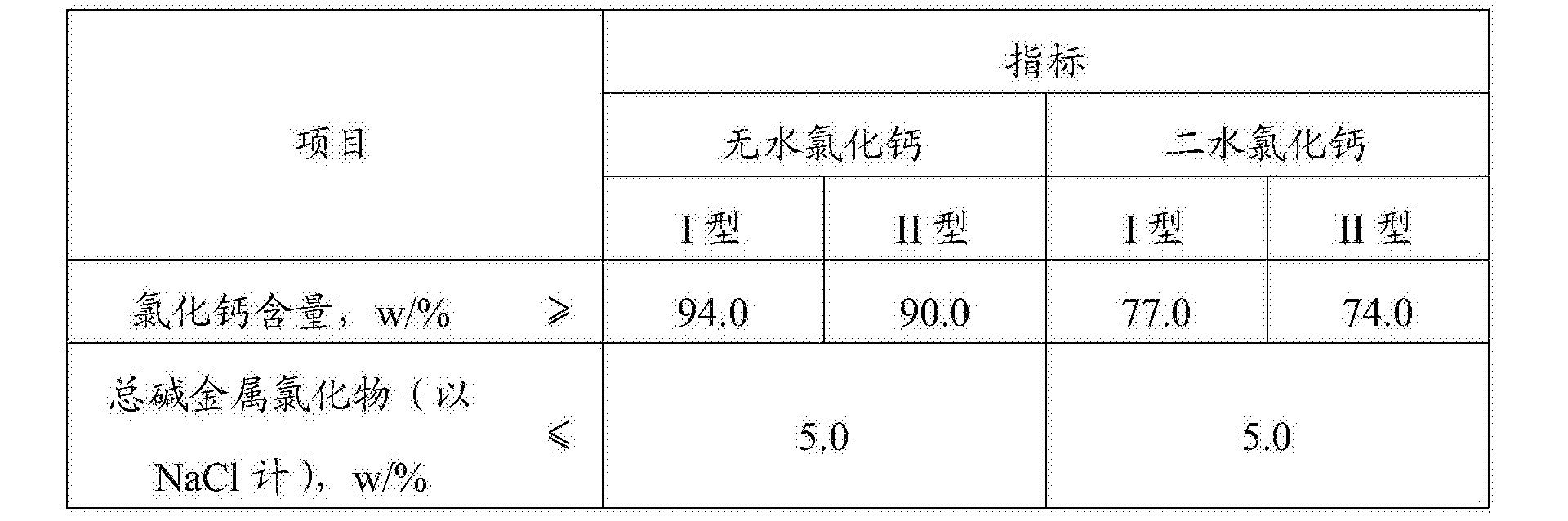 Figure CN107162300AD00061