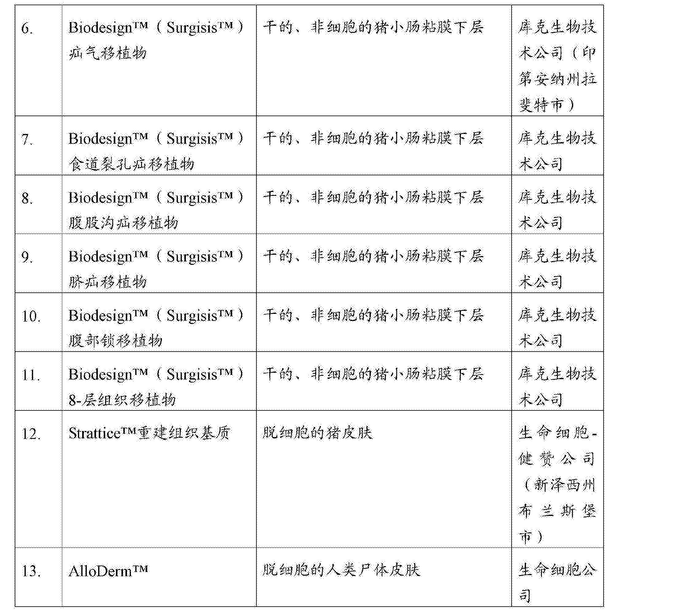 Figure CN103118713BD00361
