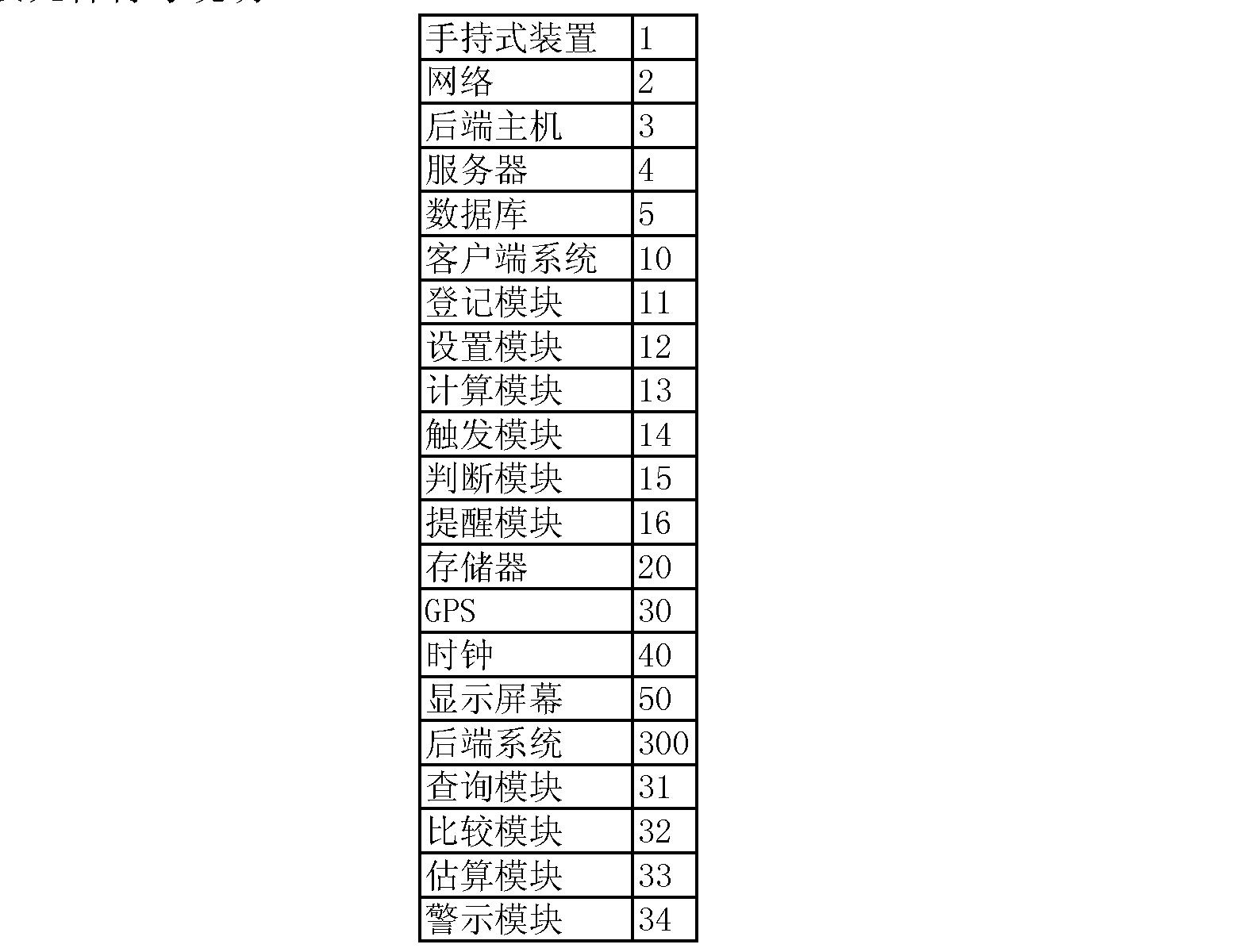 Figure CN103489093AD00051