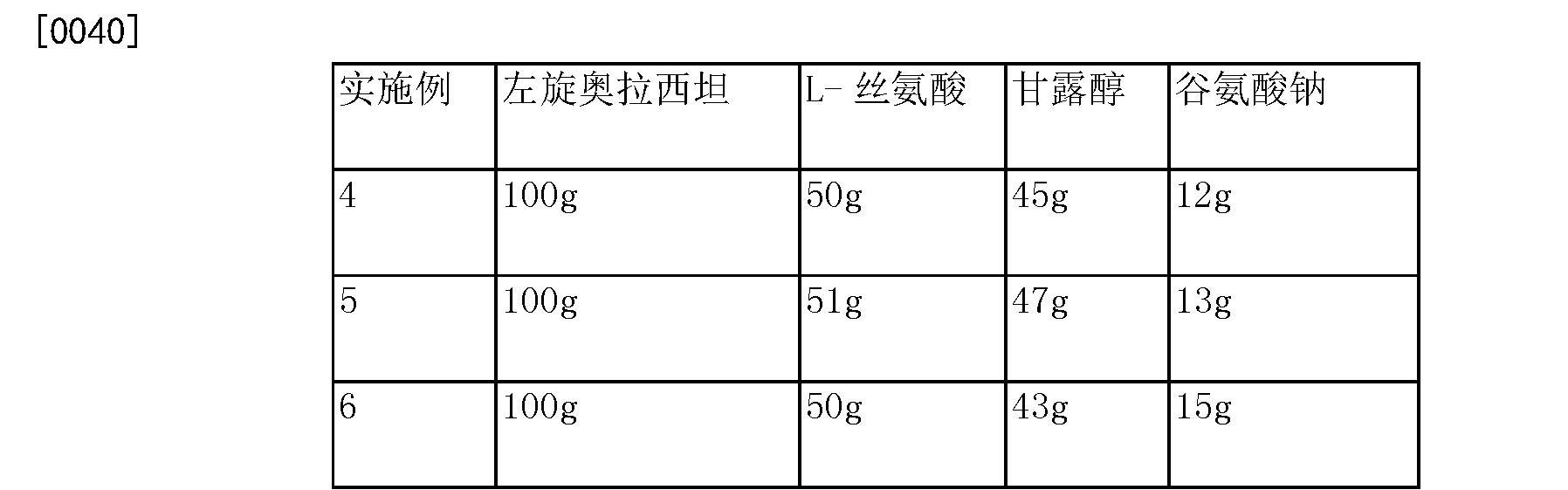 Figure CN106692073AD00062
