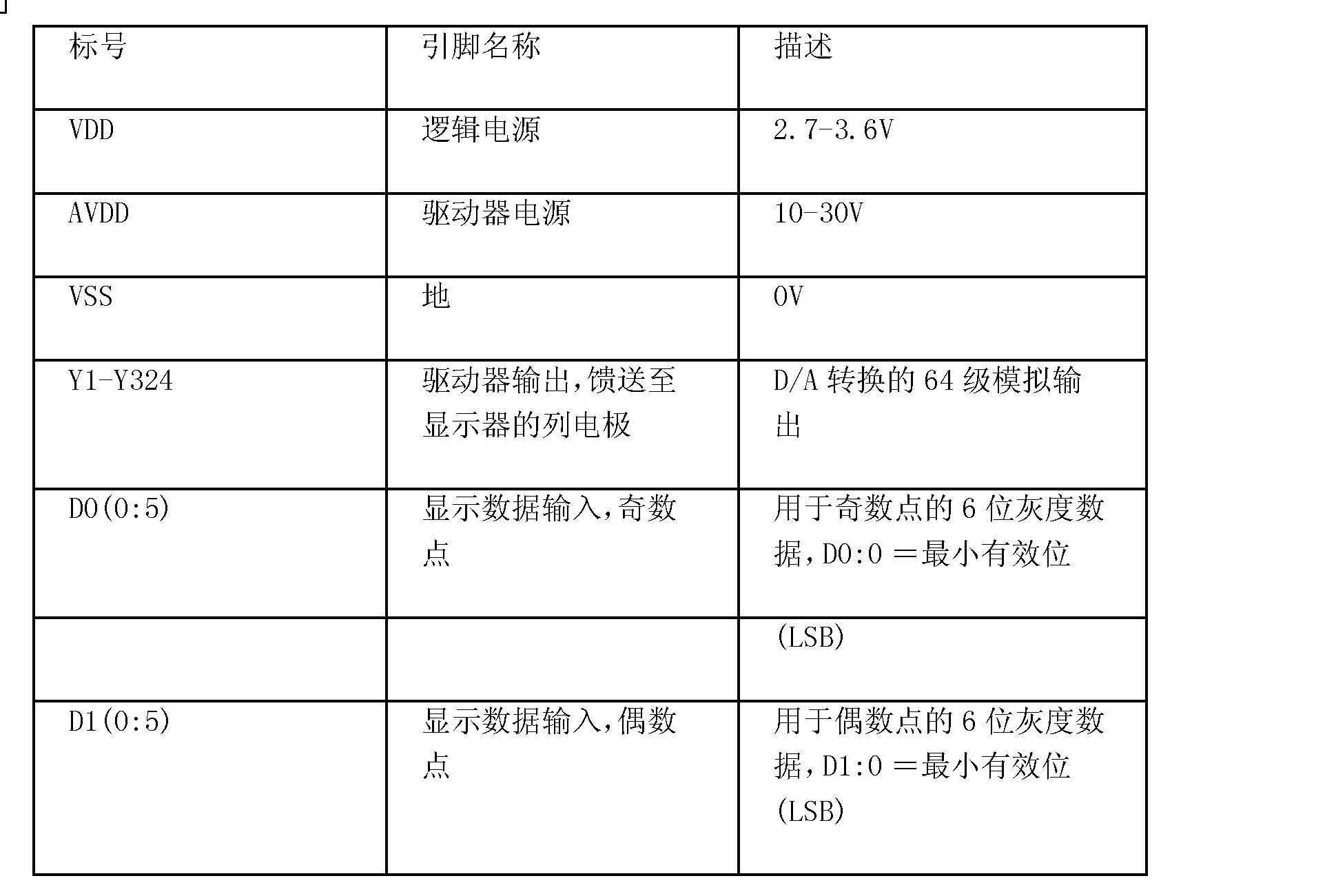 Figure CN101676980BD00211