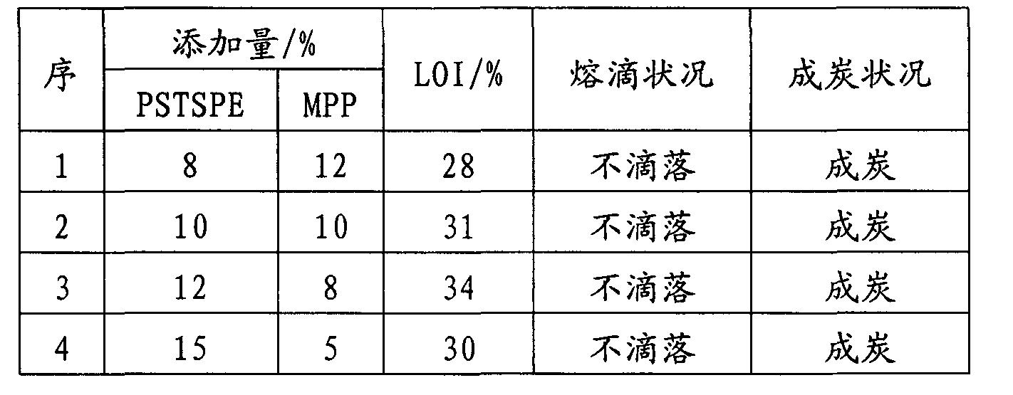 Figure CN106496273AD00102
