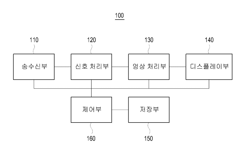 Figure R1020070028400