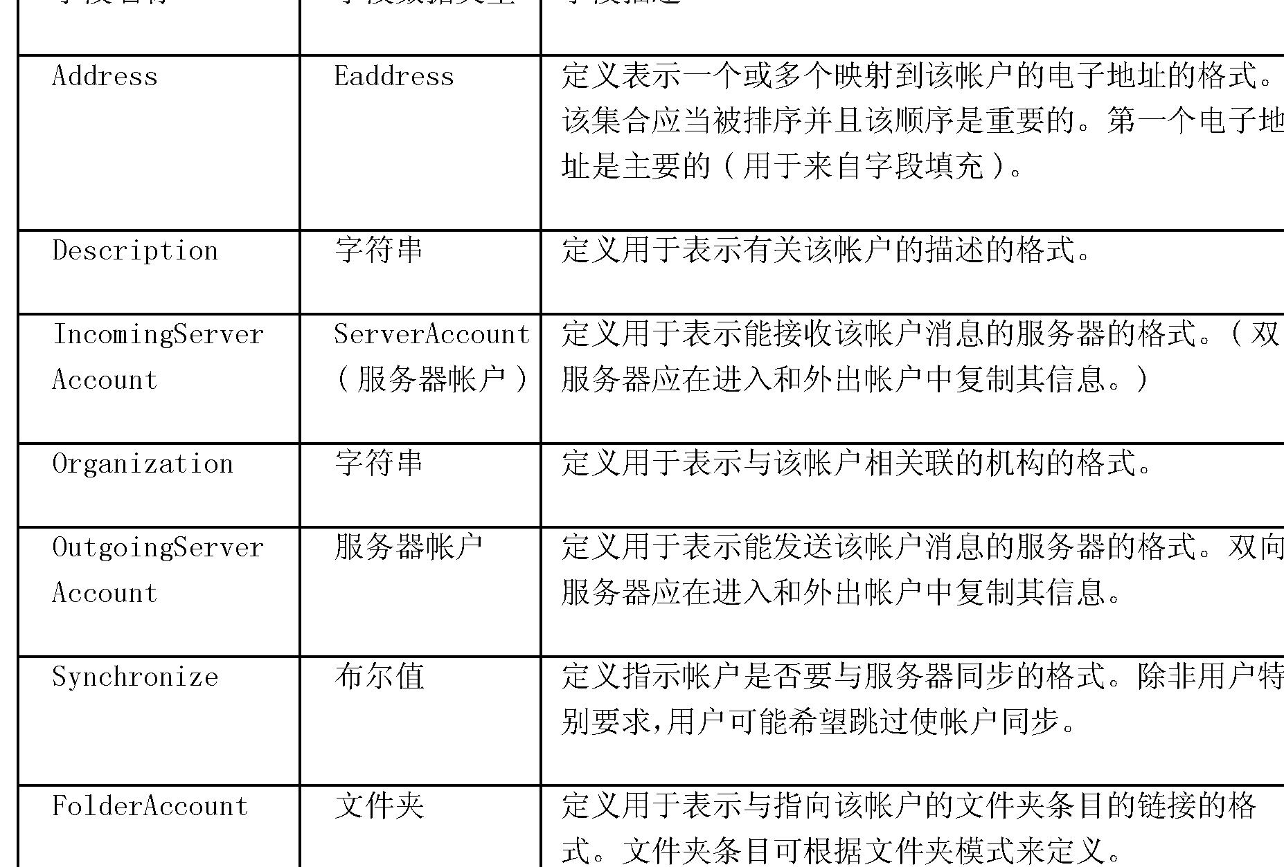 Figure CN101366016BD00231