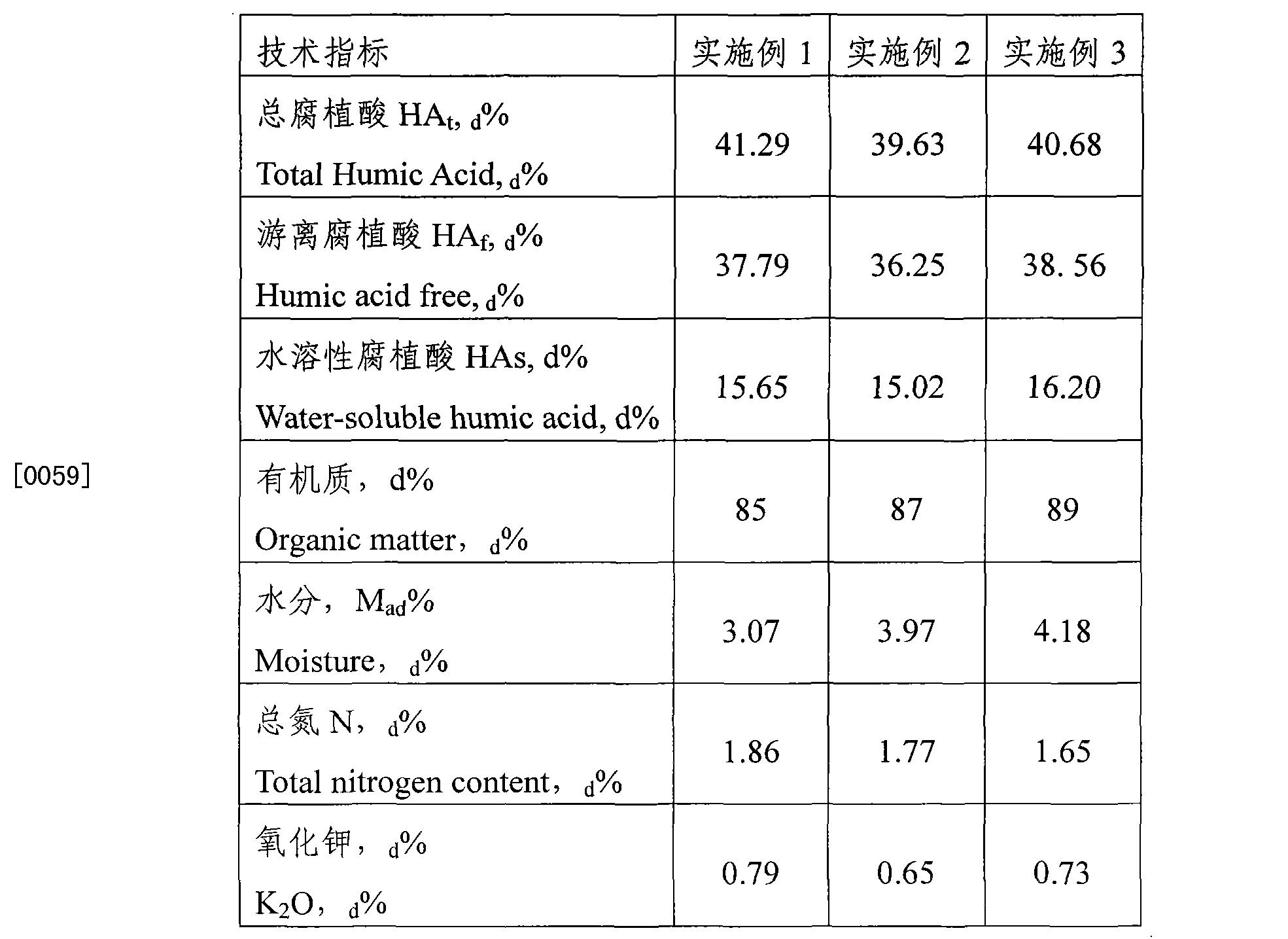 Figure CN101941851BD00081