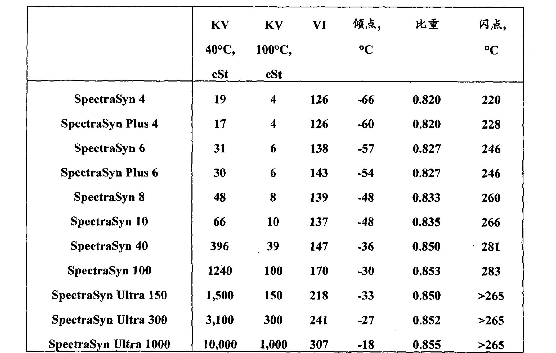 Figure CN101855250BD00631