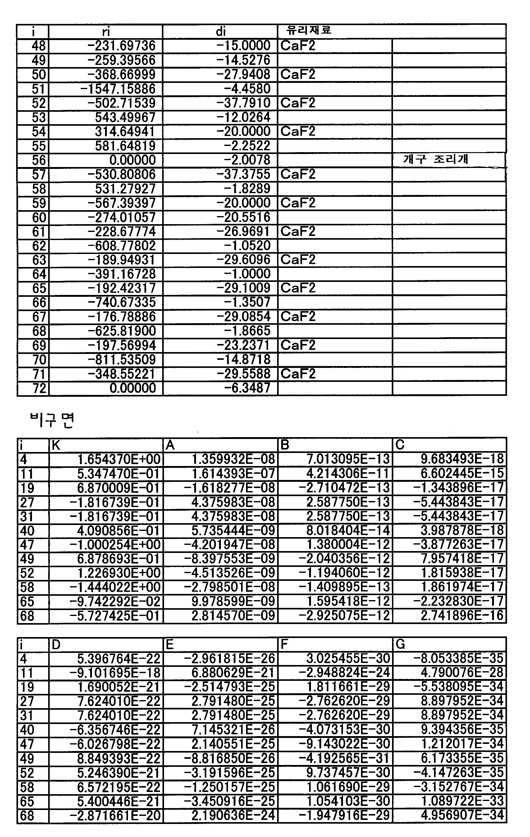 Figure 112004021828717-pat00004