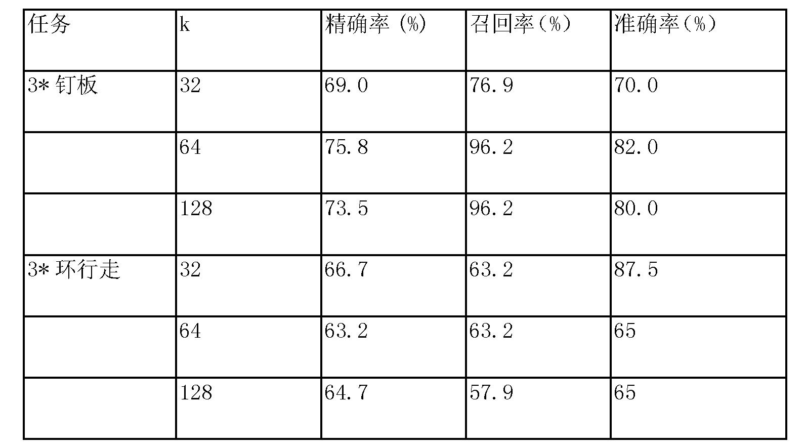 Figure CN103702631AD00202
