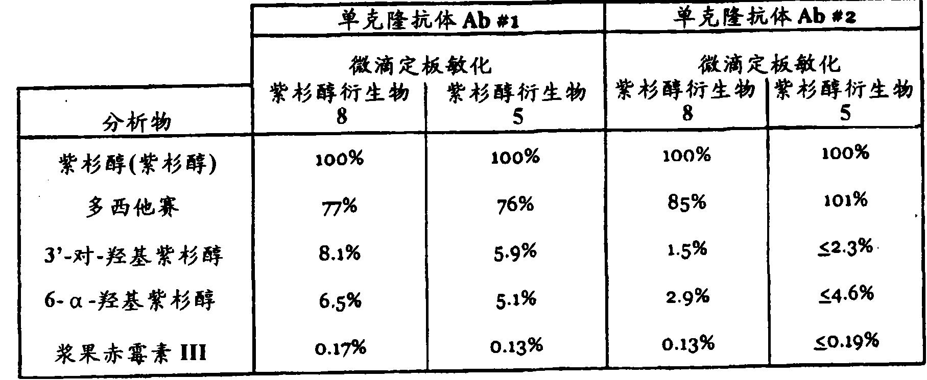 Figure CN101019024BD00231