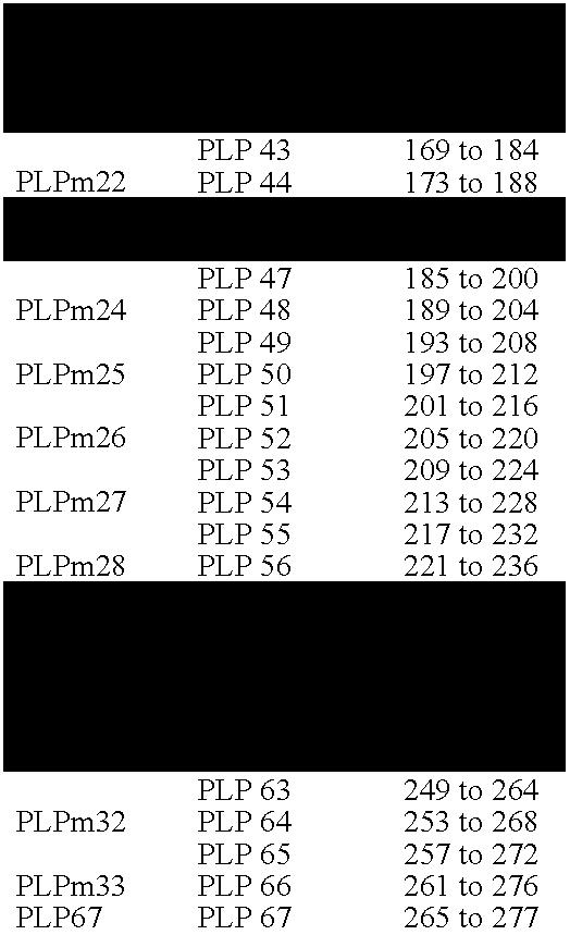 Figure US20100003228A1-20100107-C00006