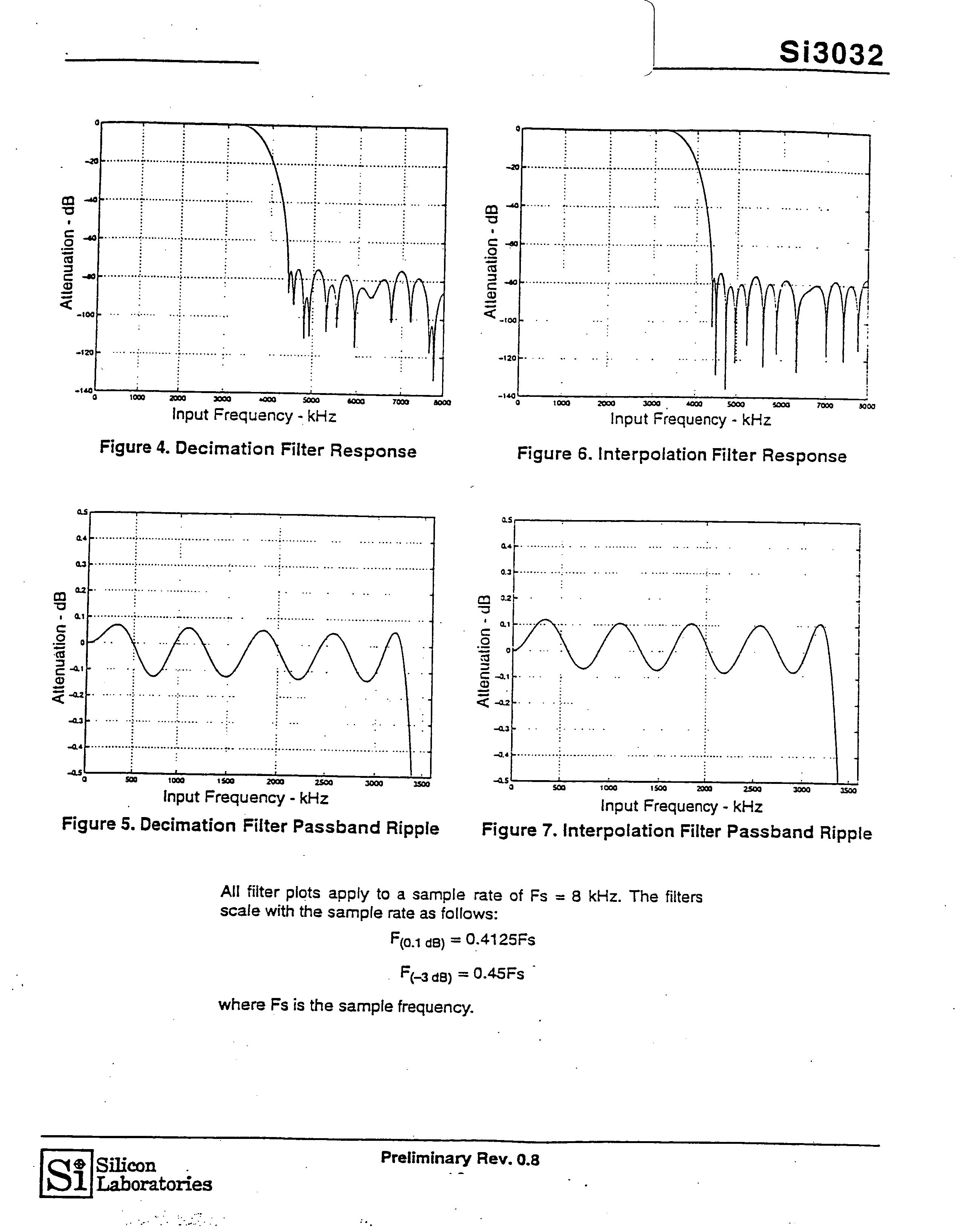 Figure US20060215771A1-20060928-P00007