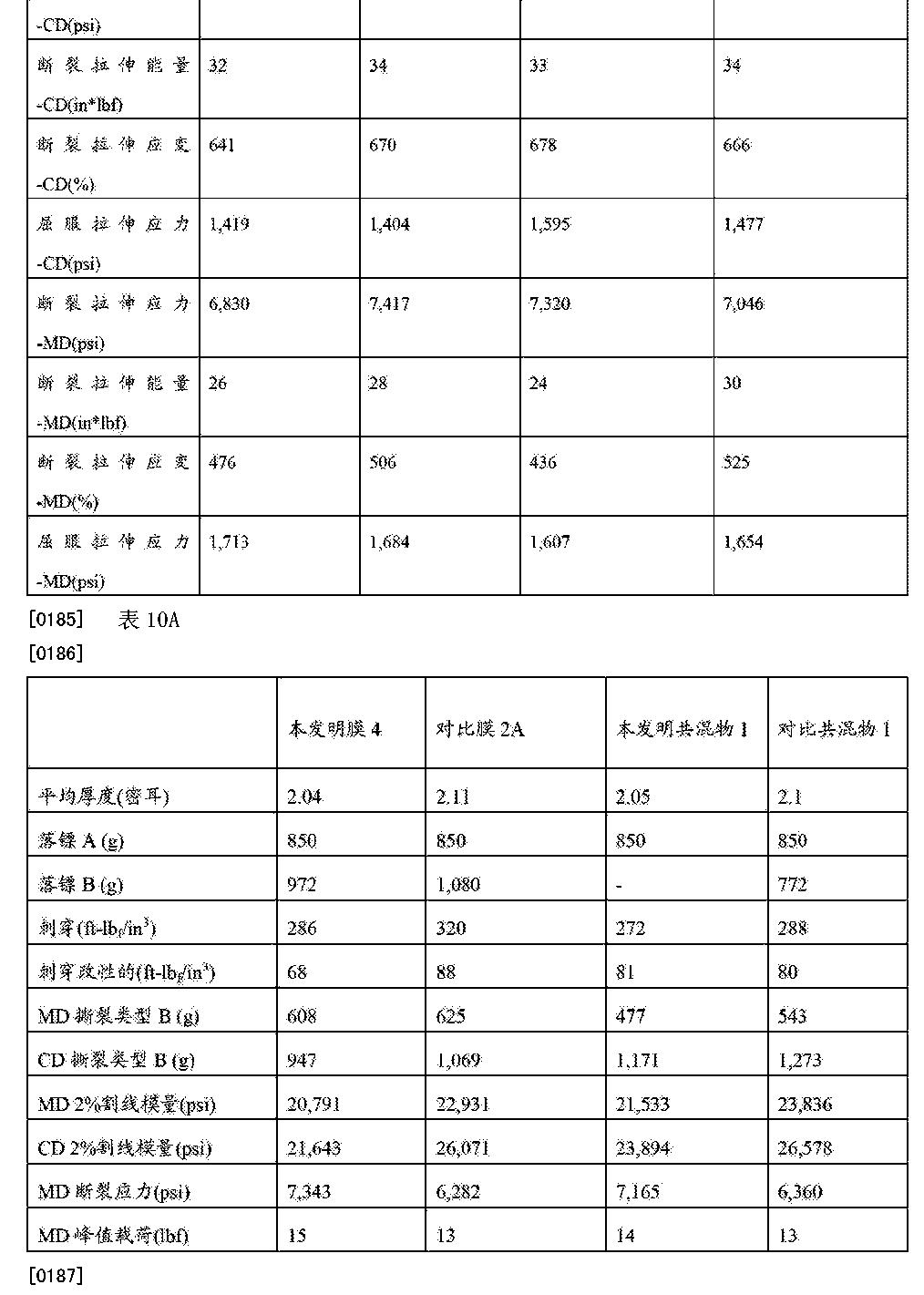 Figure CN103038281BD00311
