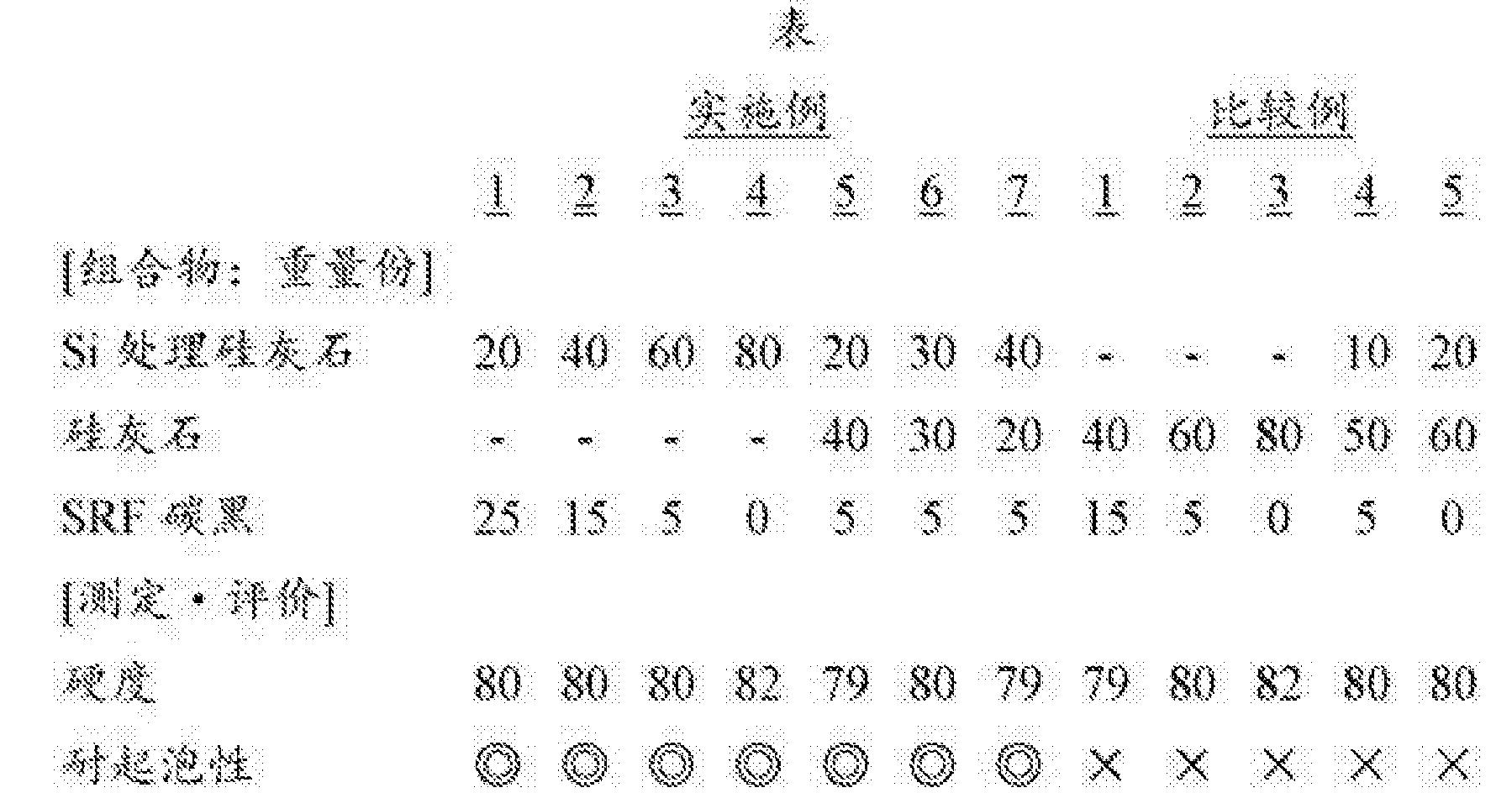 Figure CN107531972AD00081