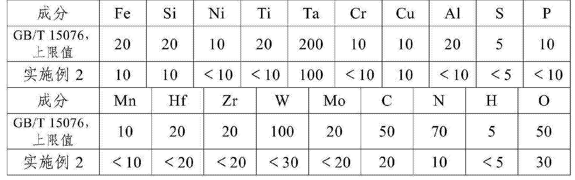 Figure CN106391747BD00101
