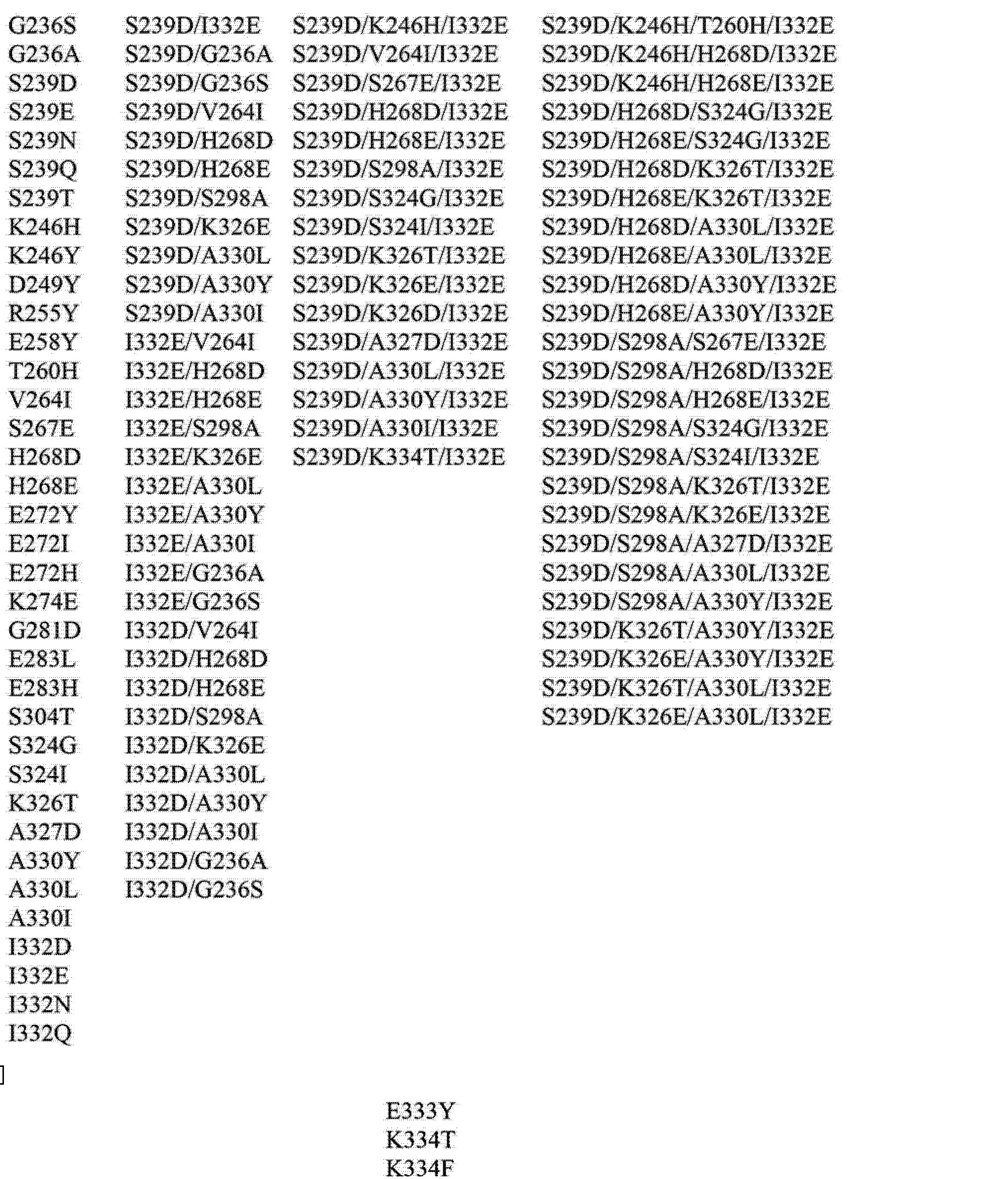 CN103351434A - Optimized fc variants - Google Patents