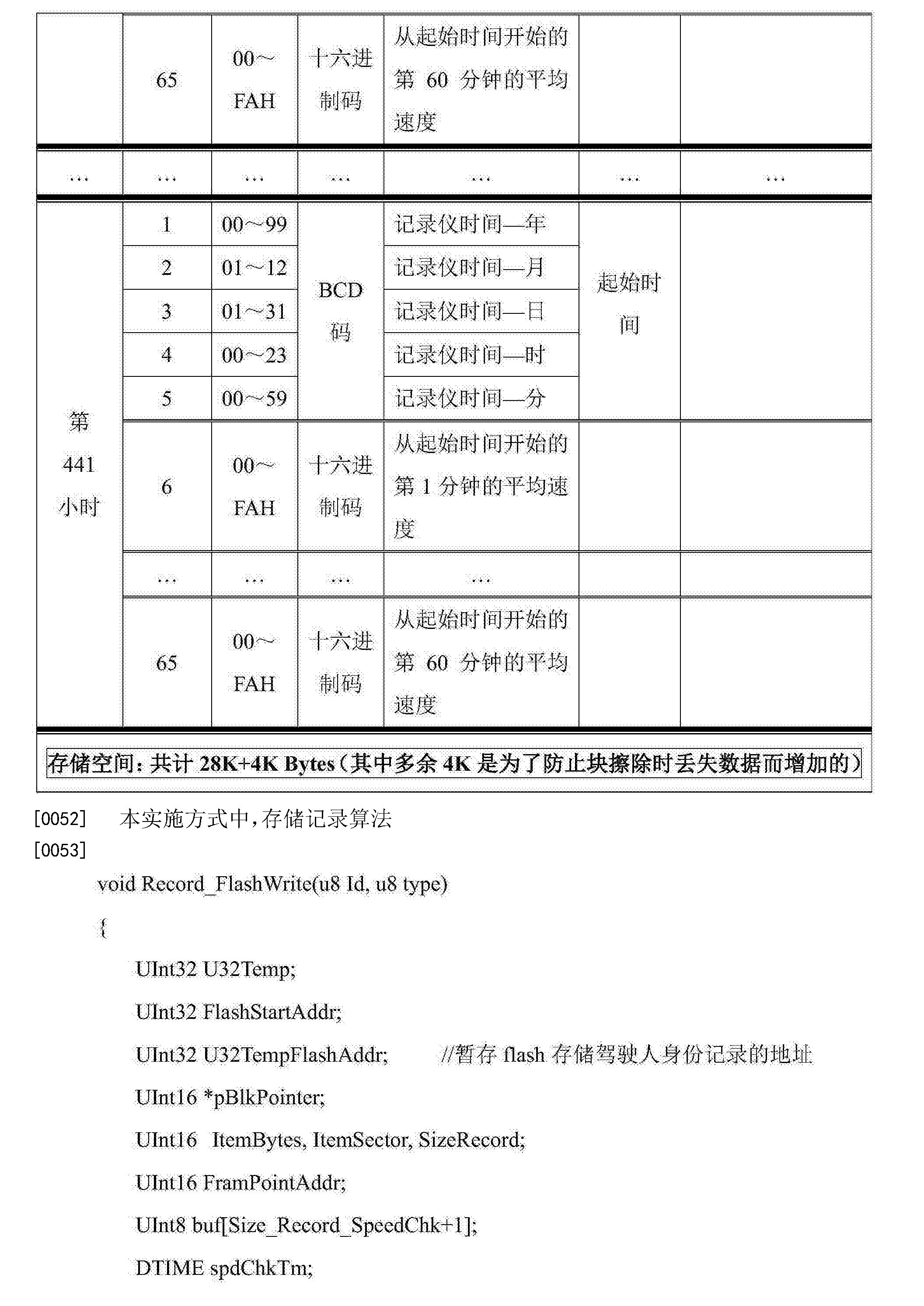 Figure CN103927794BD00091