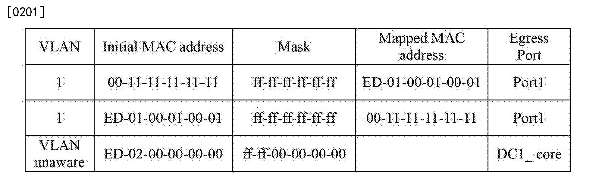 Figure CN103259727BD00301