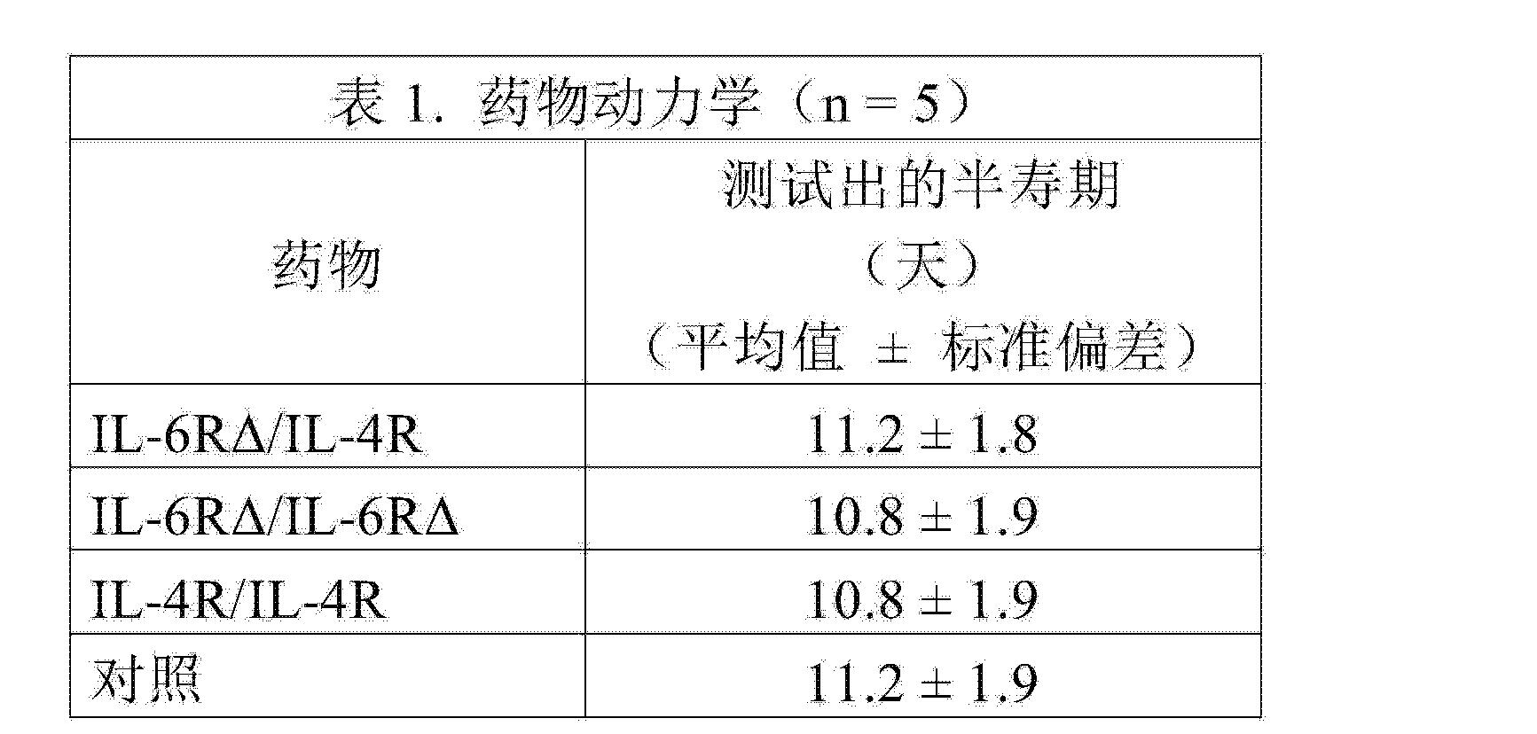 Figure CN103833855AD00241