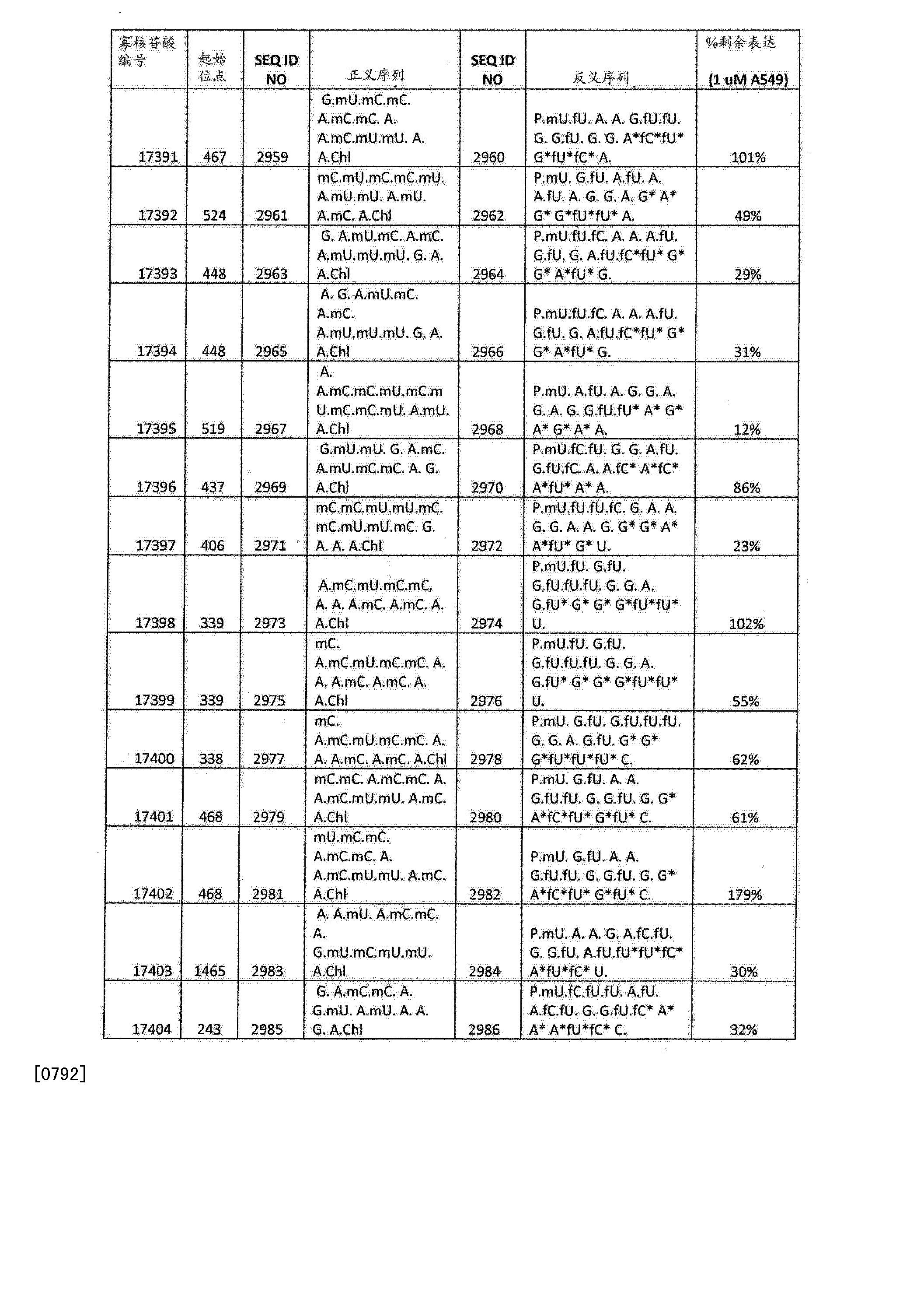 Figure CN103108642BD01771