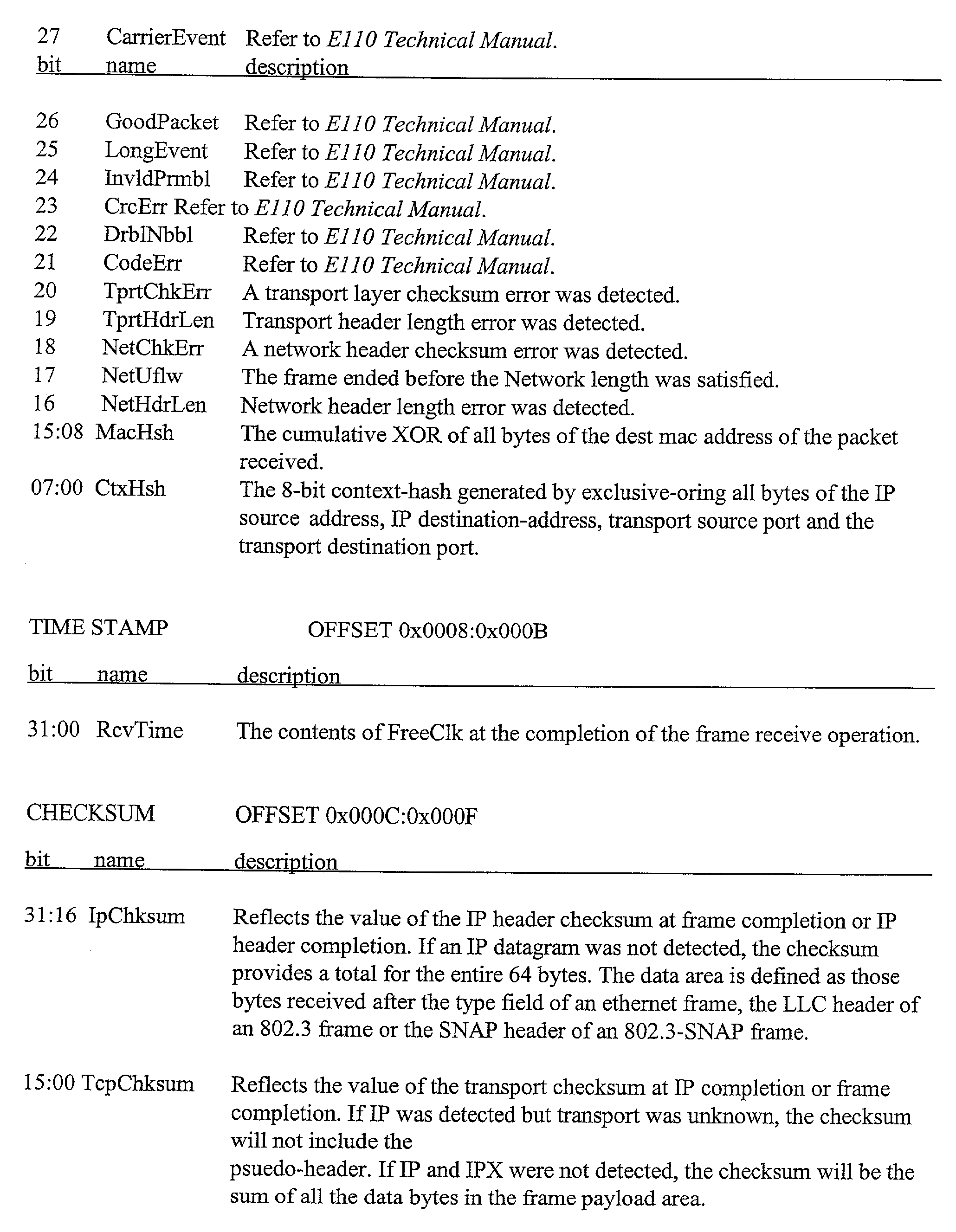 US20040003126A1 - TCP/IP offload network interface device - Google