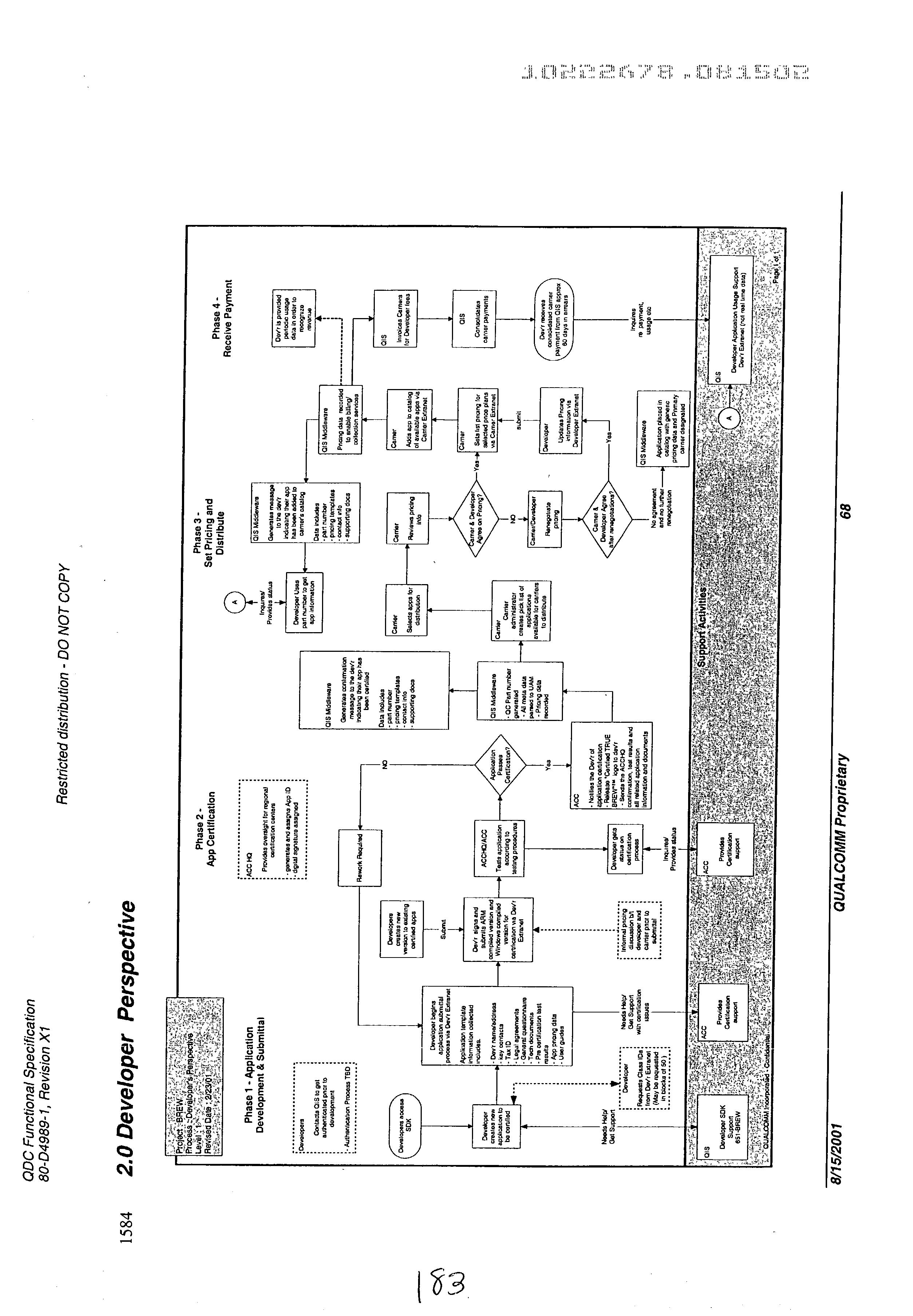 Figure US20030078886A1-20030424-P00179